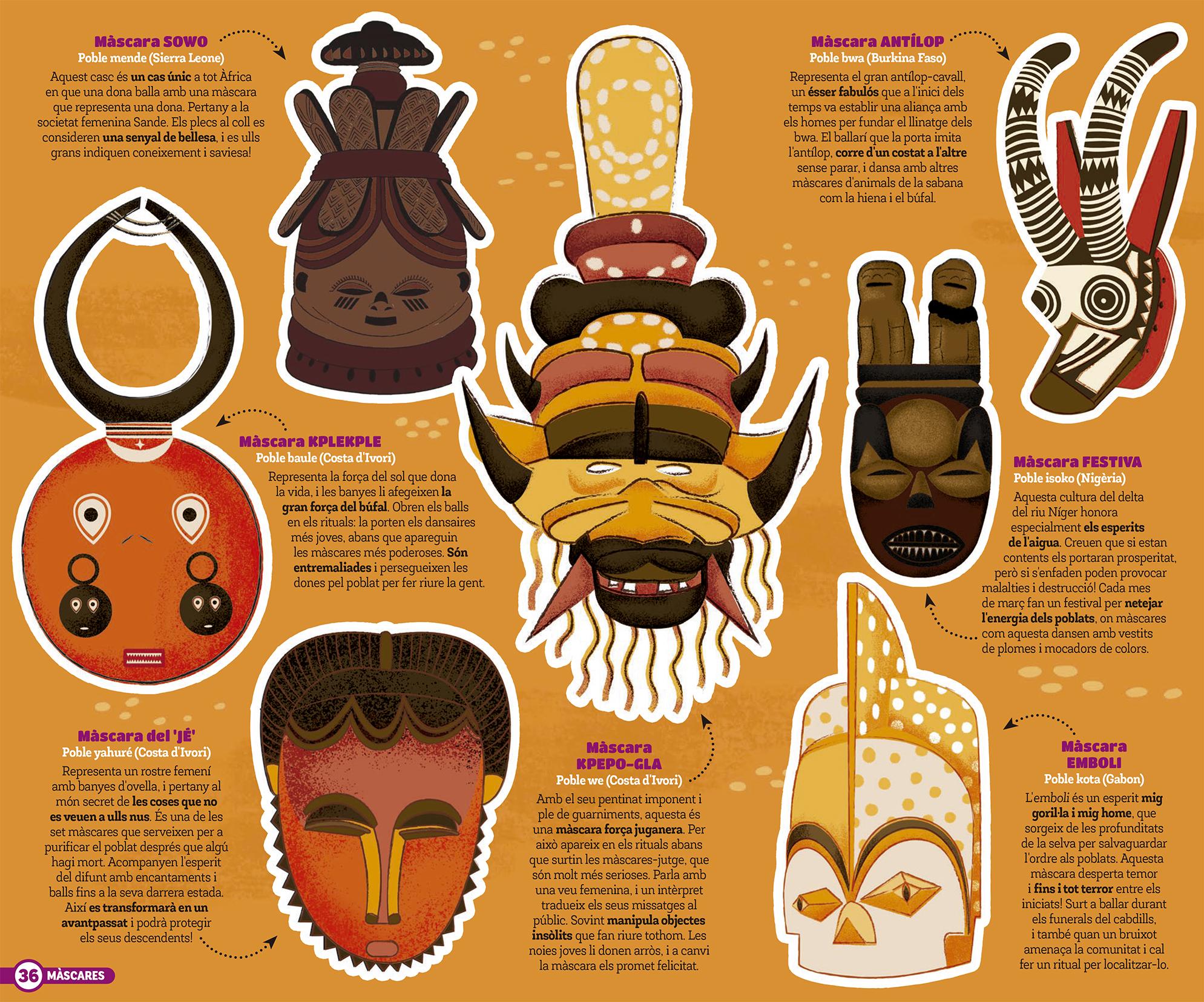 Irene Pérez Máscaras africanas
